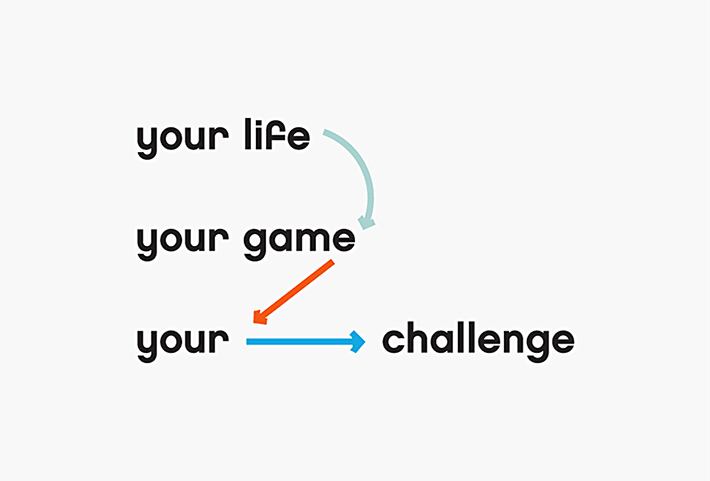 Life Game Your Challenge