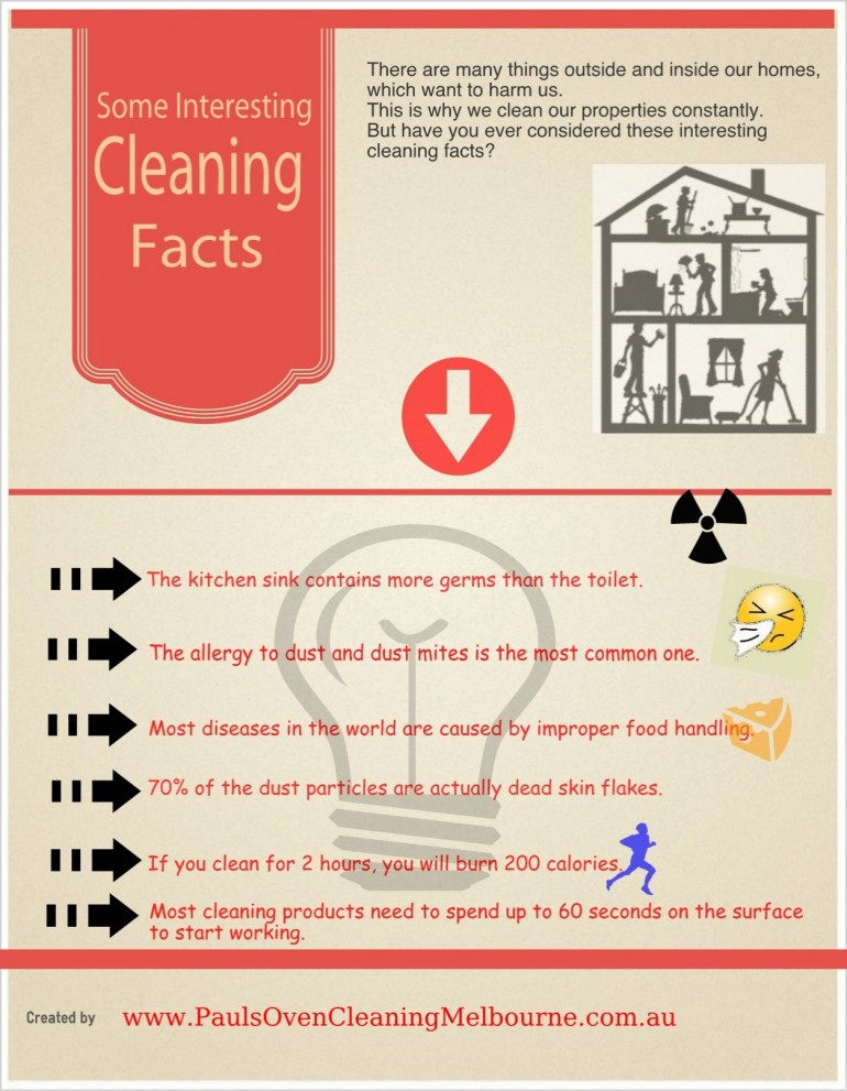 Some very interesting cleaning facts, which will make you look differently on your domestic chores.