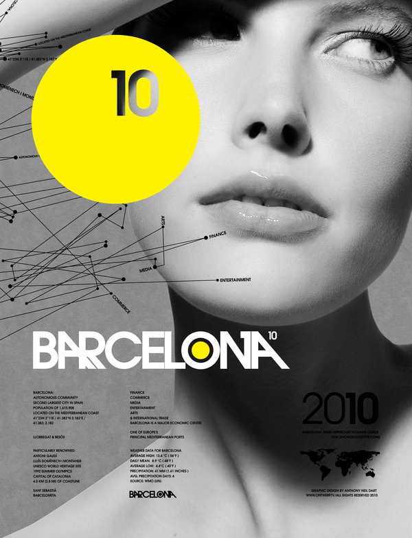 Barcelona – Showusyourtype Exhibit 2010