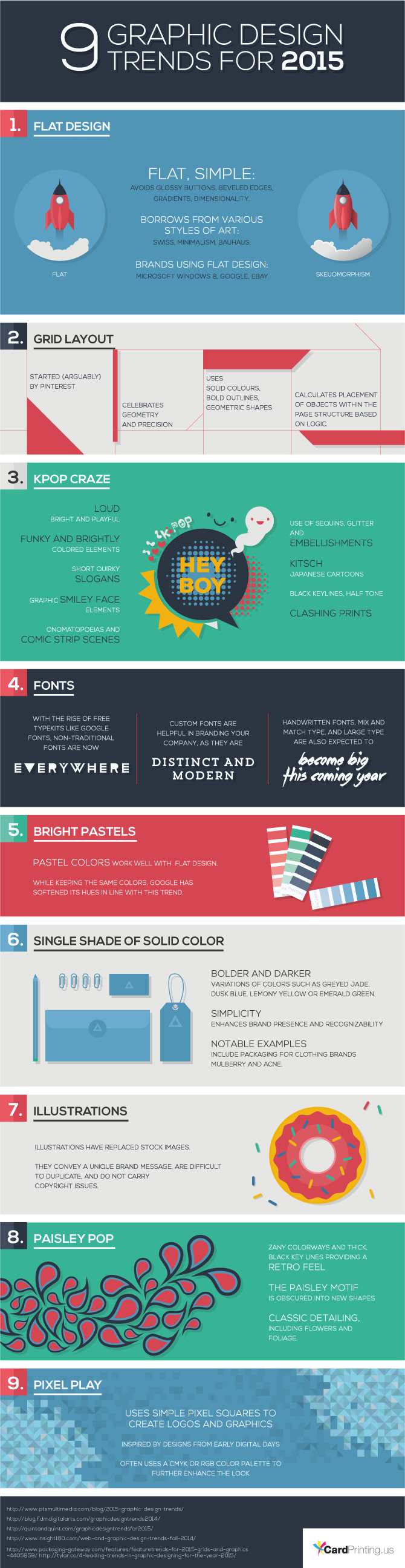 9 Graphic Design Trends for 2015 – #infographic