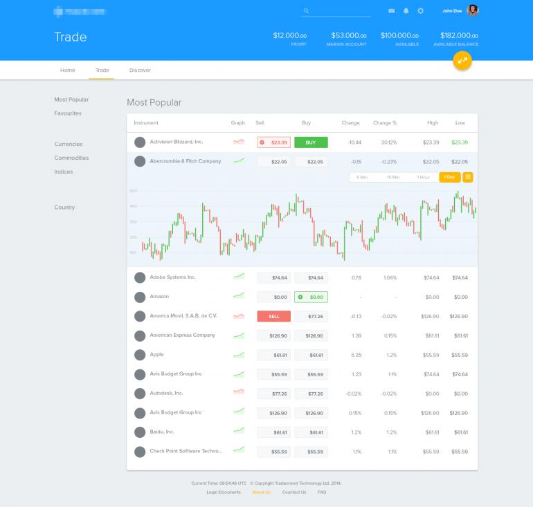 Material Trading Platform by Vladimir Babic