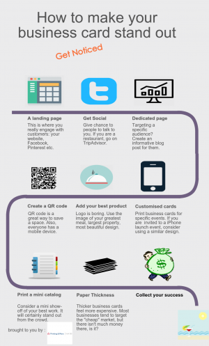 A simple yet very useful infographic on how to create the perfect business card in terms of qual ...