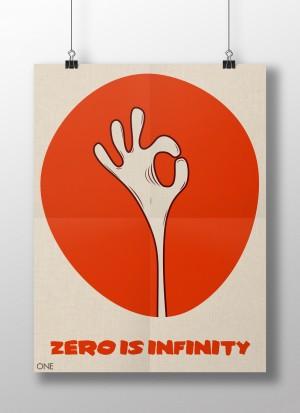zero is infinity