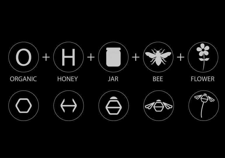 idea for organic honey  logo