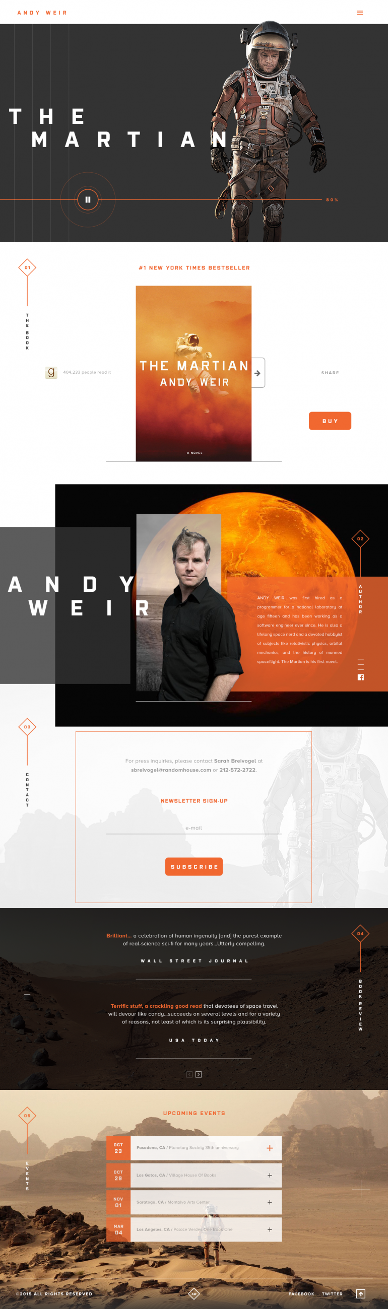 Book Author Website by Tulus Driyo
