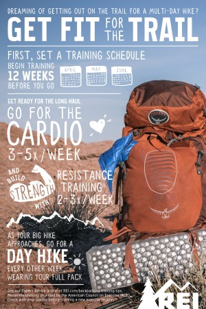 Thru-Hiking: Training Tips and Exercises
