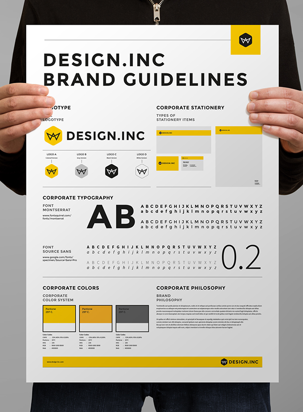 Brand Manual and Identity Poster