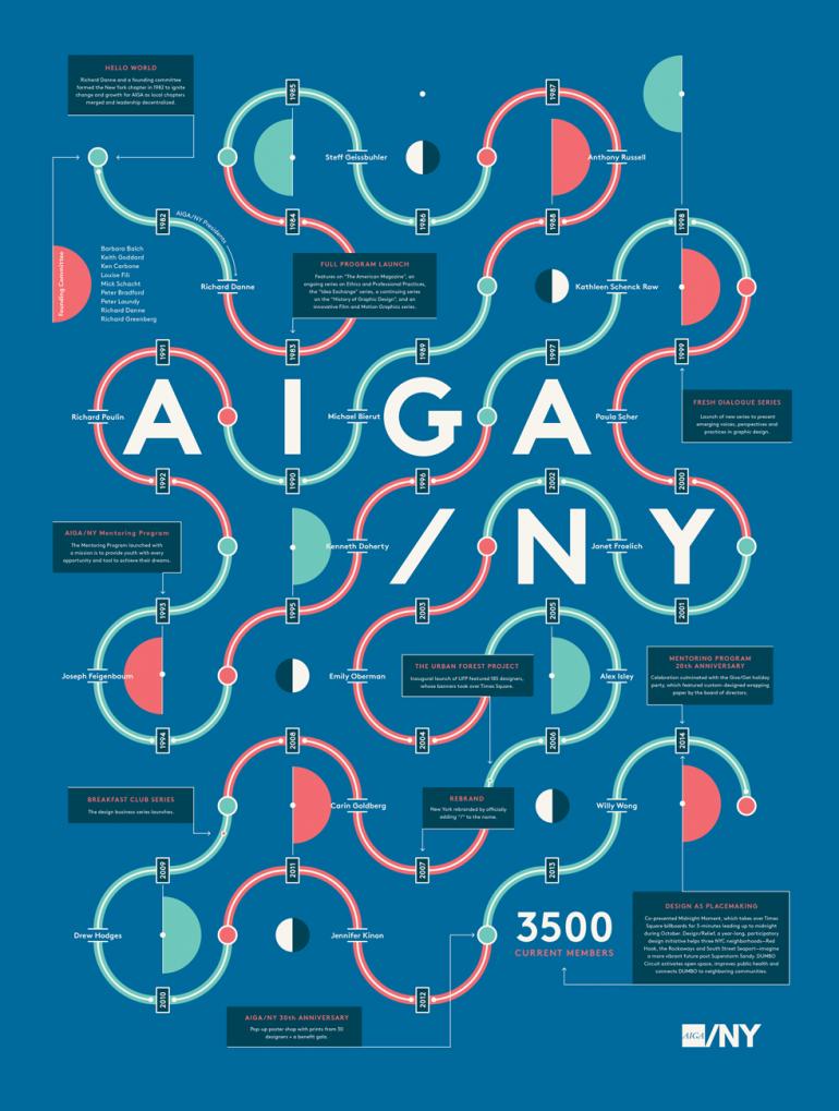 AIGA/NY 100 Poster