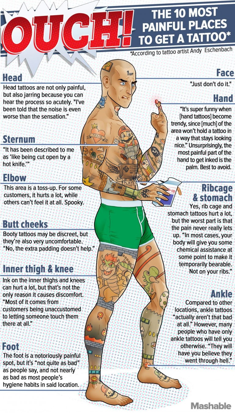 The 10 Most Painful Places To Get A Tattoo On Inspirationde