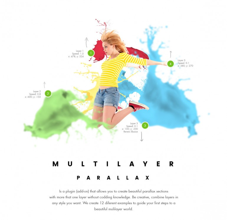 D.ex – Multilayer Parallax