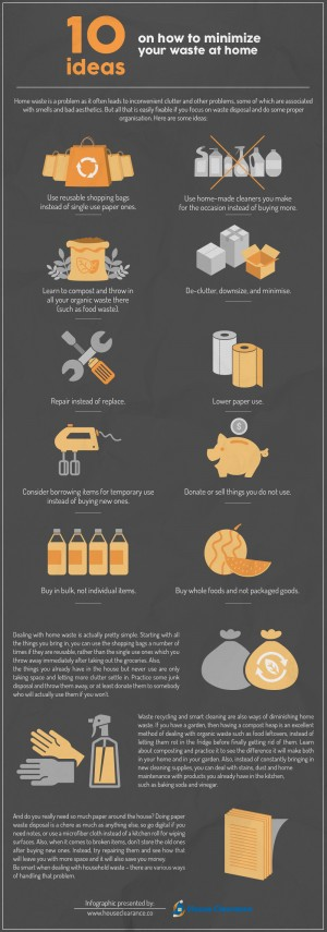 Dealing with home waste is actually pretty simple. Starting with all the things you bring in, yo ...