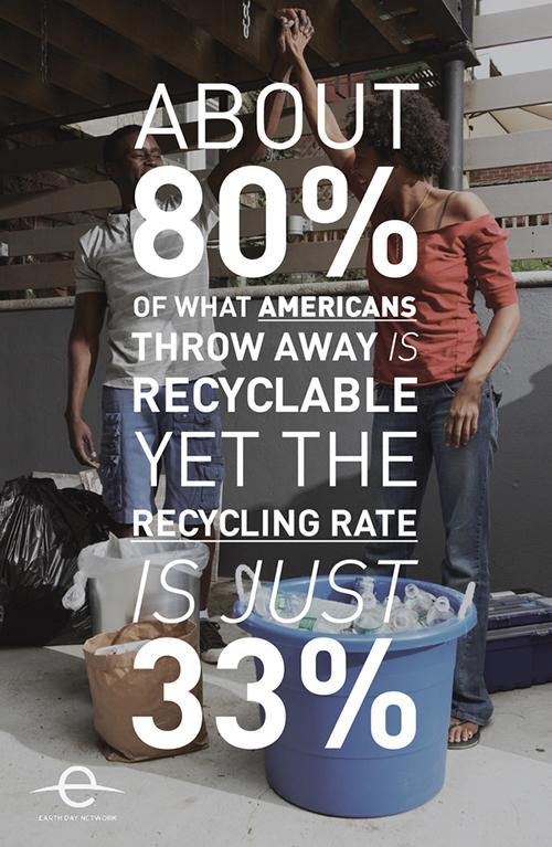 Environmental Awareness campaign