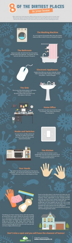 8 of The Dirtiest Places in Your Home – an infographic warning us about the places  where  ...