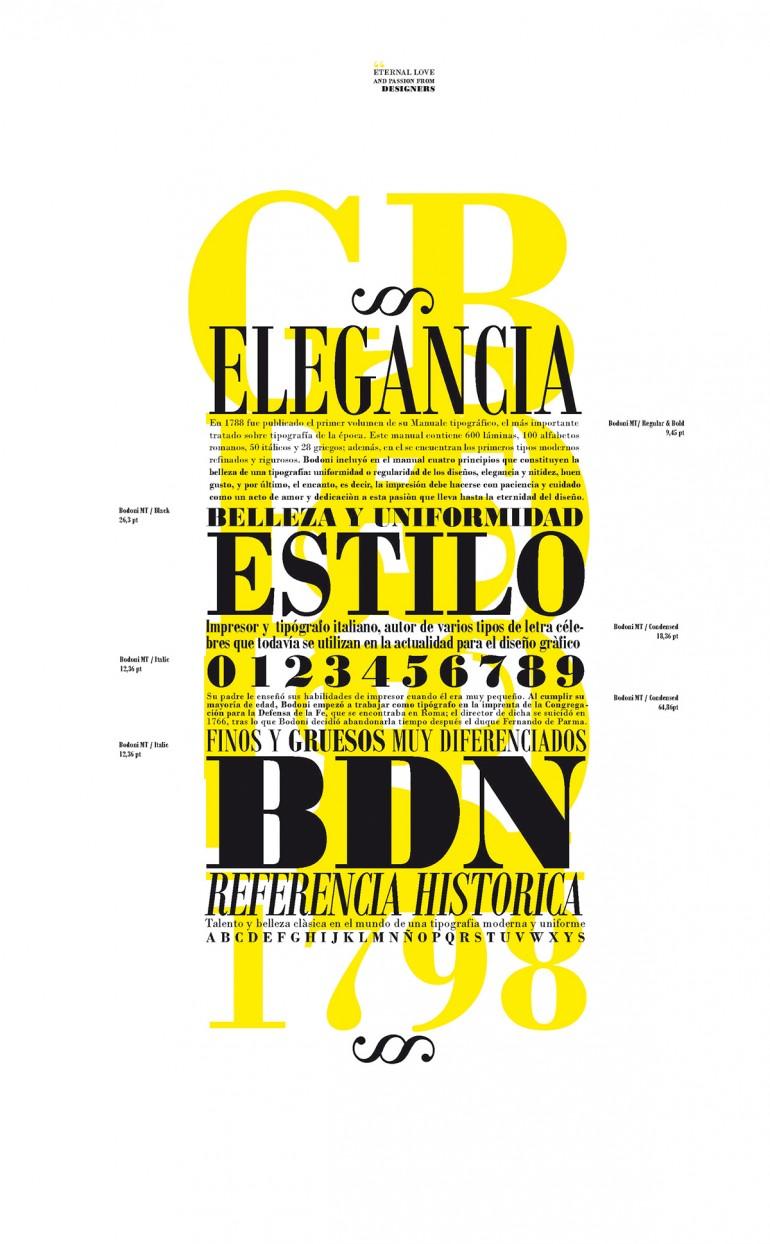 Especimen Typographical Bodoni