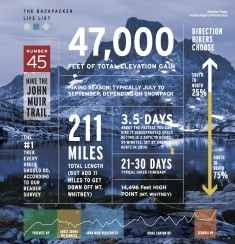 Hike the John Muir Trail