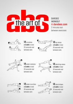 The Art of Abs Workout