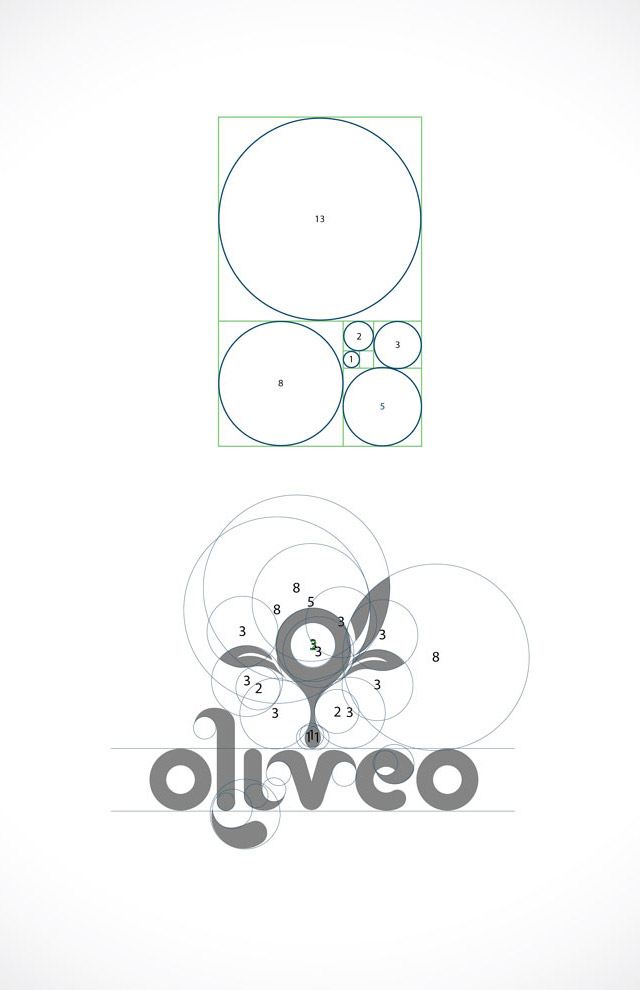 Oliveo ~ The Spanish Based Olive Oil Company