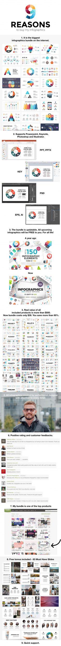 Infographics | FREE Updates