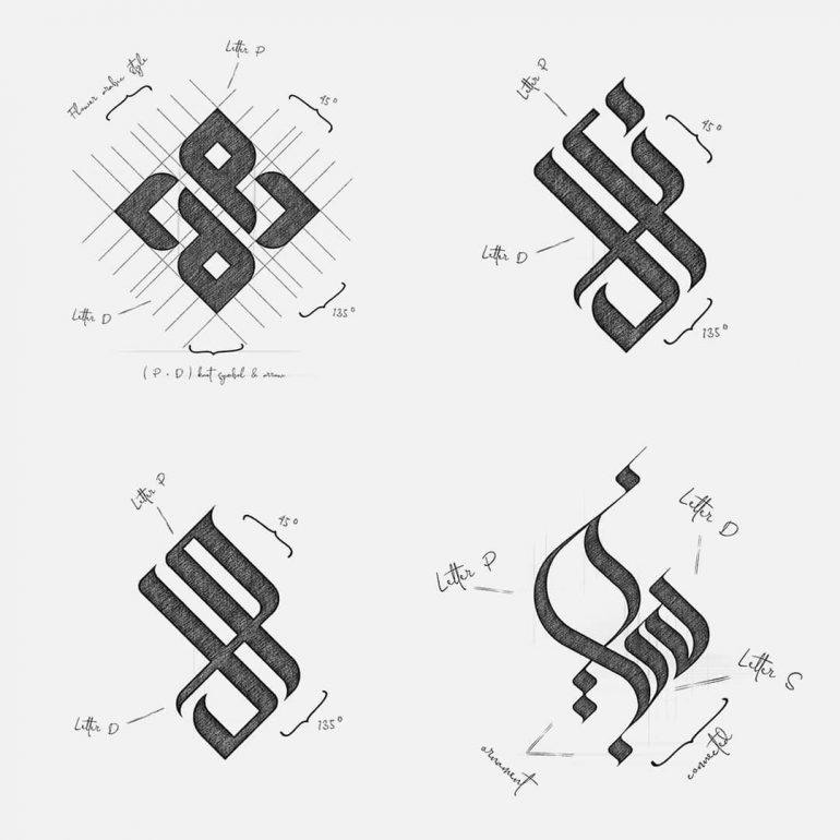 Ambigram Concept by N O I R V E