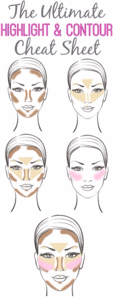 An Easy 5 Step Guide To Contouring Like A Pro