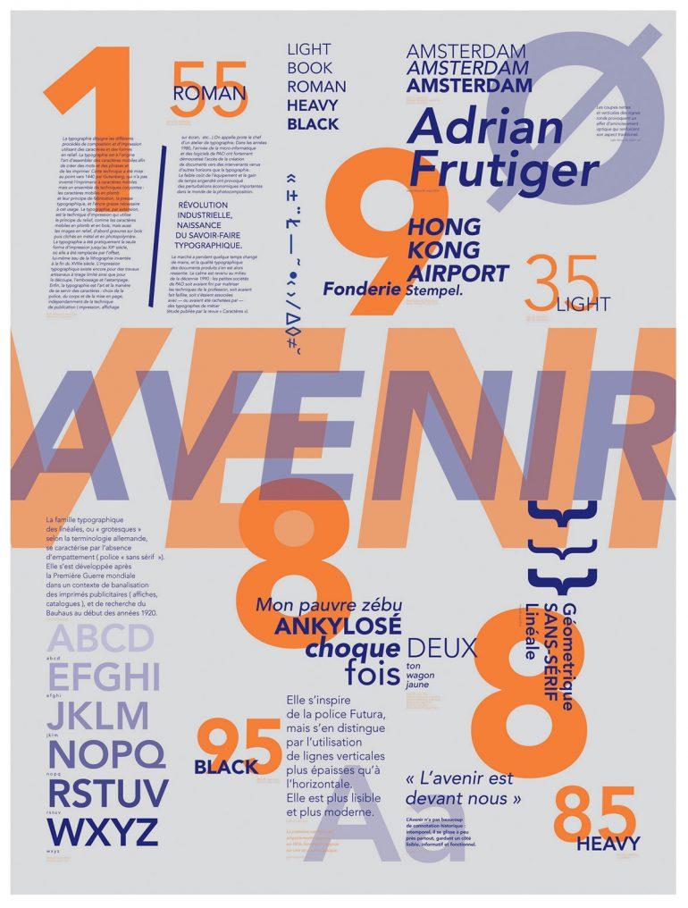 Avenir Specimen type poster