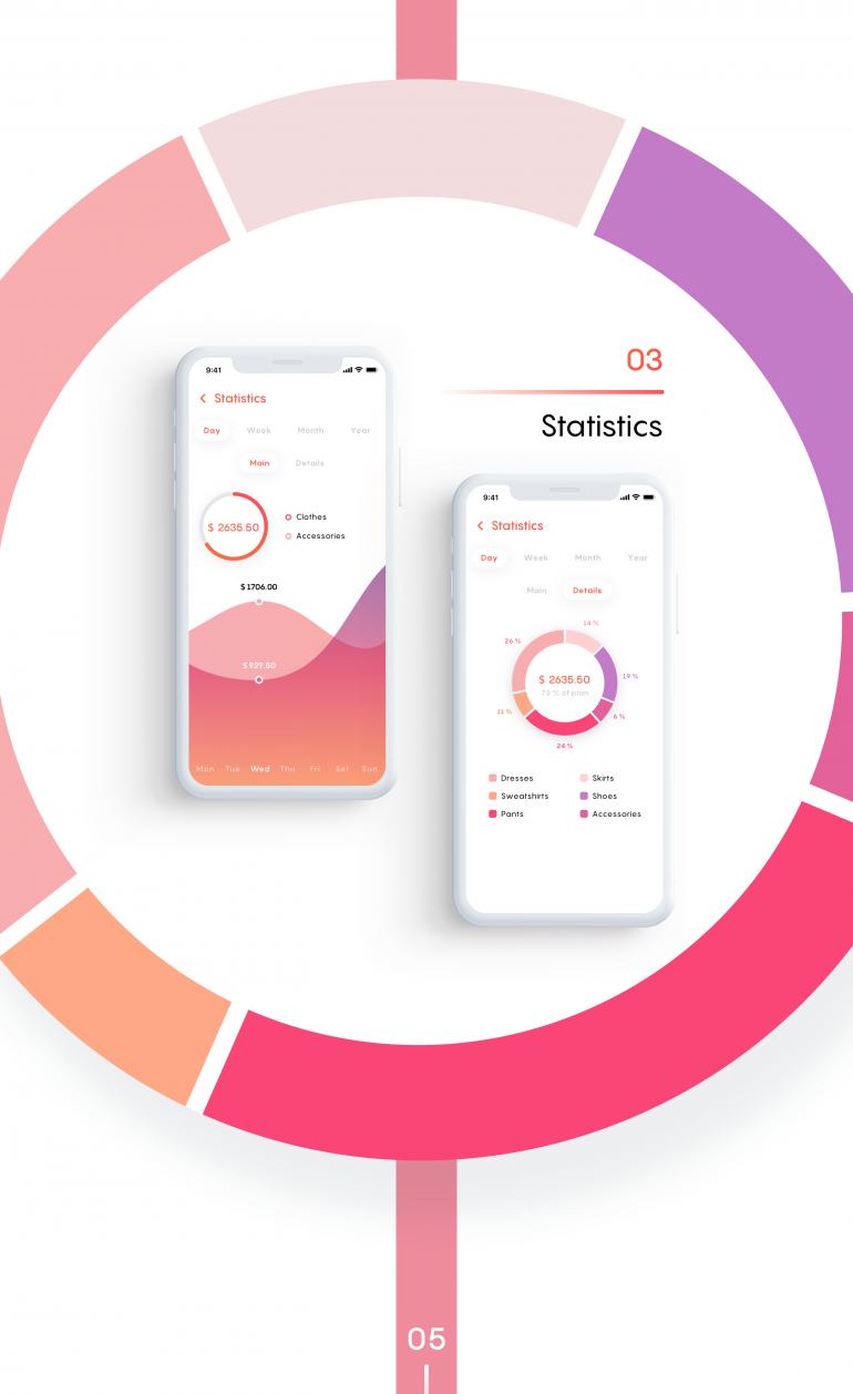 mPOS App Concept