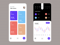Weather App by Hesham mohamed