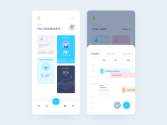 Careup app – Onboarding dashboard