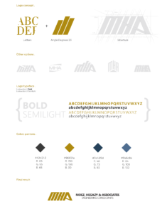 MHA Architects | Branding and Web design